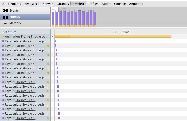 Analysing Performance of AngularJS Screens · Small Improvements